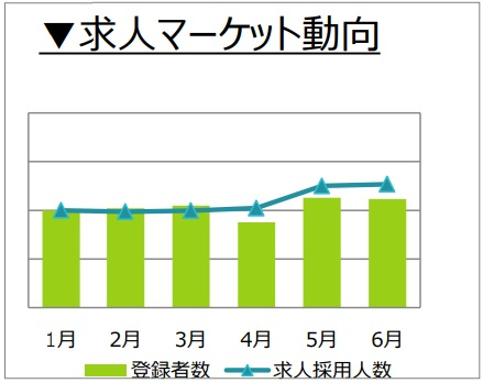 社内SE職動向_201607