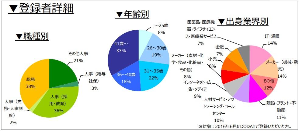 人事職詳細_201607