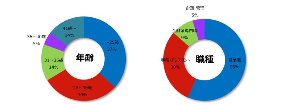 銀行の登録者詳細(2018年4月発行)