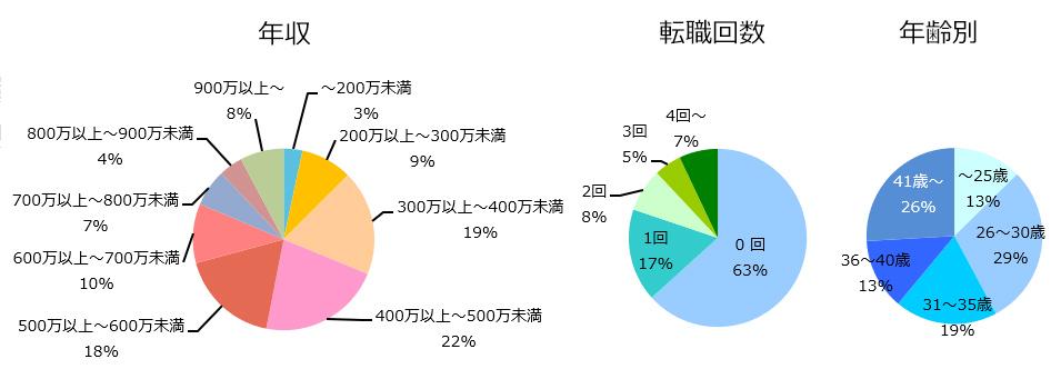 研究開発の登録者詳細(2019年1月発行)