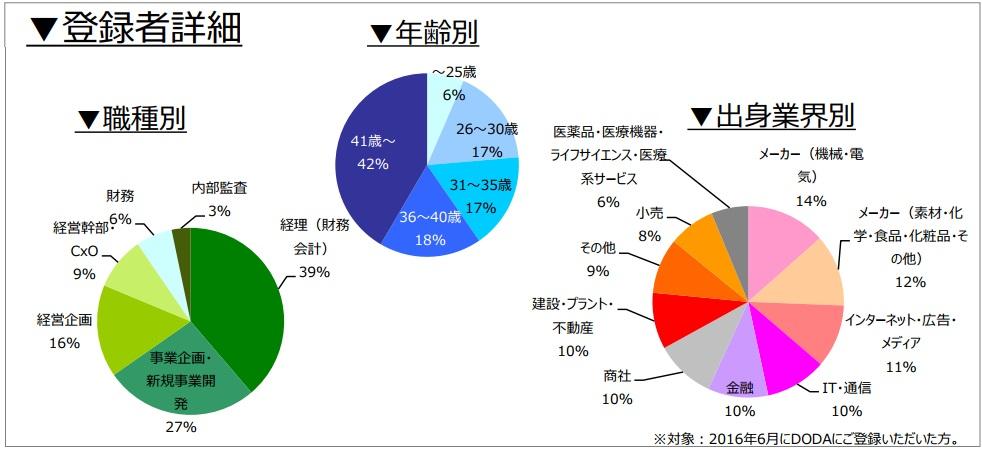 経理職詳細_201607